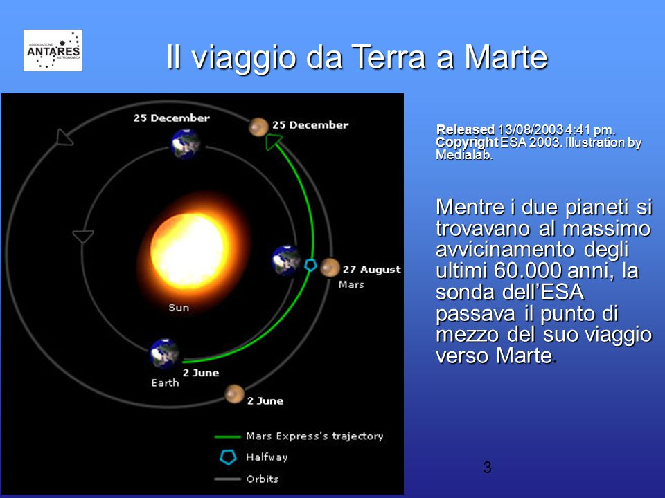 3 Il viaggio da Terra a Marte Released 13/08/2003 4:41 pm. Copyright ESA 2003. Illustration by Medialab. Released 13/08/2003 4:41 pm. Copyright ESA 20