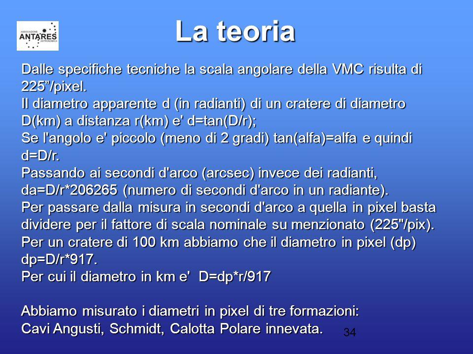 """34 La teoria Dalle specifiche tecniche la scala angolare della VMC risulta di 225""""/pixel. Il diametro apparente d (in radianti) di un cratere di diame"""