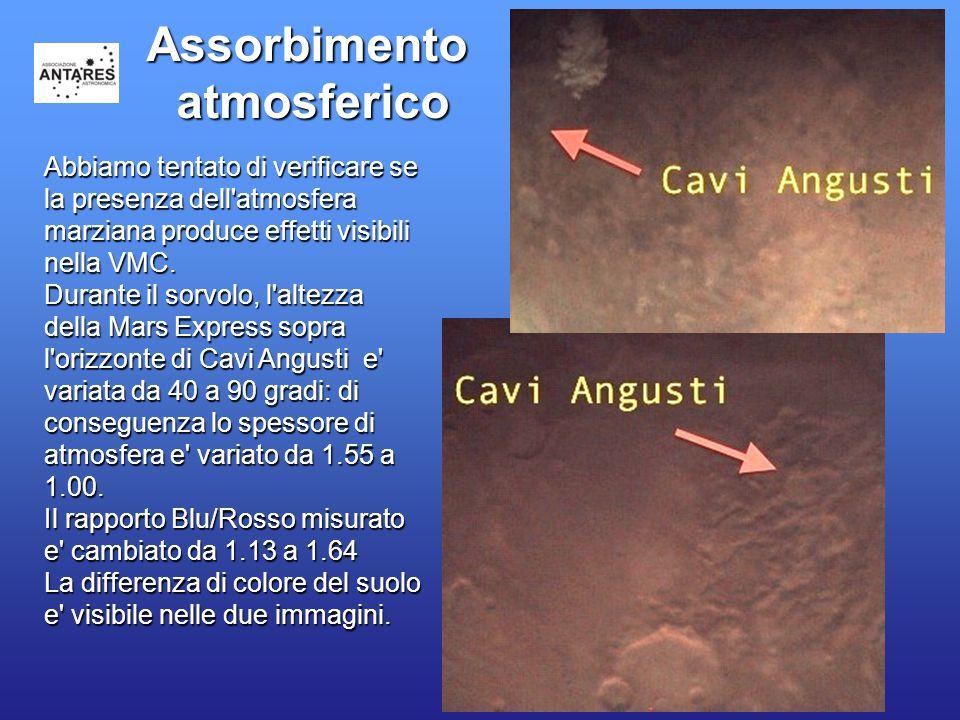 36 Assorbimento atmosferico atmosferico Abbiamo tentato di verificare se la presenza dell atmosfera marziana produce effetti visibili nella VMC.