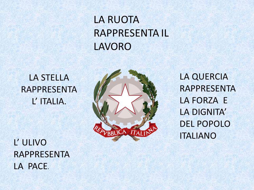 LA STELLA RAPPRESENTA L' ITALIA.