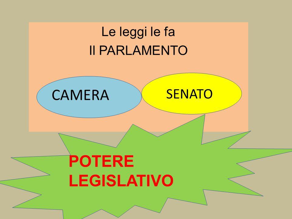 Le leggi le fa Il PARLAMENTO CAMERA SENATO POTERE LEGISLATIVO