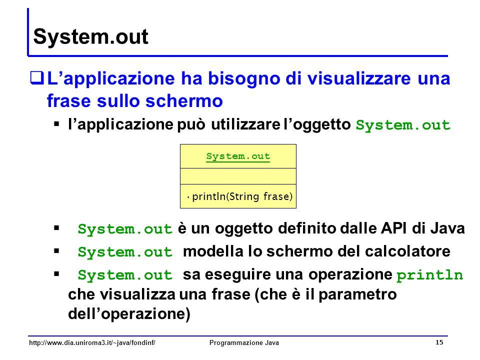 http://www.dia.uniroma3.it/~java/fondinf/Programmazione Java 15 System.out  L'applicazione ha bisogno di visualizzare una frase sullo schermo  l'app
