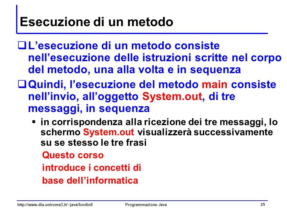 http://www.dia.uniroma3.it/~java/fondinf/Programmazione Java 25 Esecuzione di un metodo  L'esecuzione di un metodo consiste nell'esecuzione delle istruzioni scritte nel corpo del metodo, una alla volta e in sequenza  Quindi, l'esecuzione del metodo main consiste nell'invio, all'oggetto System.out, di tre messaggi, in sequenza  in corrispondenza alla ricezione dei tre messaggi, lo schermo System.out visualizzerà successivamente su se stesso le tre frasi Questo corso introduce i concetti di base dell'informatica