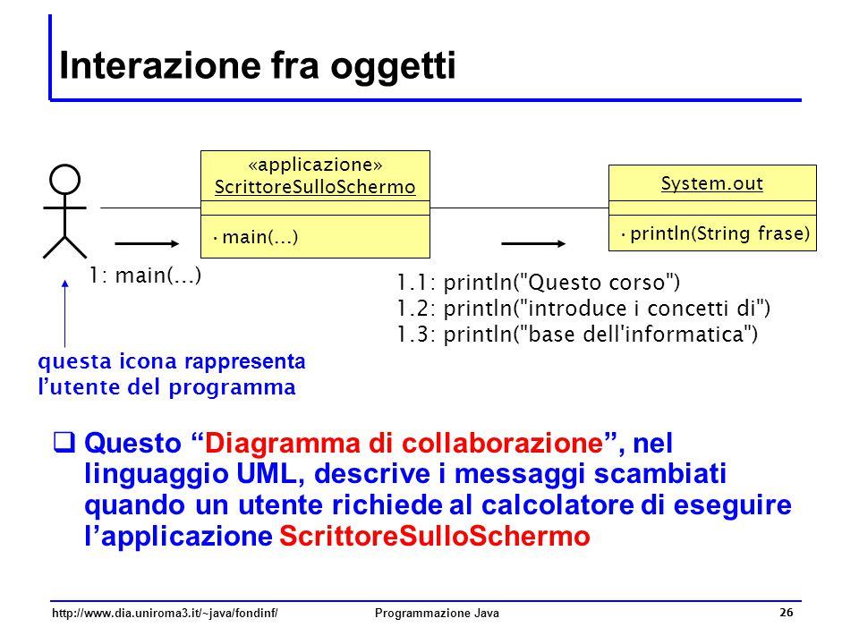 http://www.dia.uniroma3.it/~java/fondinf/Programmazione Java 26 Interazione fra oggetti  Questo Diagramma di collaborazione , nel linguaggio UML, descrive i messaggi scambiati quando un utente richiede al calcolatore di eseguire l'applicazione ScrittoreSulloSchermo «applicazione» ScrittoreSulloSchermo main(...) 1: main(...) System.out println(String frase) 1.1: println( Questo corso ) 1.2: println( introduce i concetti di ) 1.3: println( base dell informatica ) questa icona rappresenta l'utente del programma