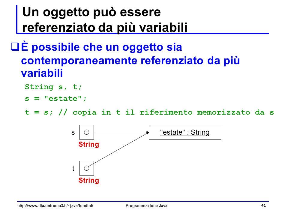http://www.dia.uniroma3.it/~java/fondinf/Programmazione Java 41 Un oggetto può essere referenziato da più variabili  È possibile che un oggetto sia contemporaneamente referenziato da più variabili String s, t; s = estate ; t = s; // copia in t il riferimento memorizzato da s estate : String s String t