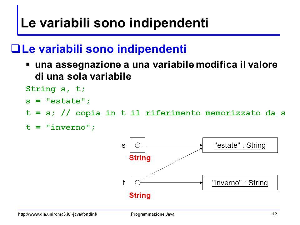 http://www.dia.uniroma3.it/~java/fondinf/Programmazione Java 42 Le variabili sono indipendenti  Le variabili sono indipendenti  una assegnazione a u