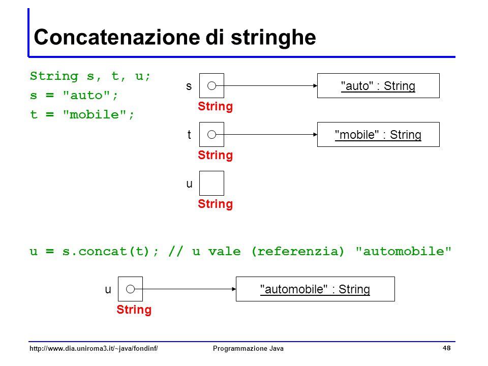 http://www.dia.uniroma3.it/~java/fondinf/Programmazione Java 48 Concatenazione di stringhe String s, t, u; s = auto ; t = mobile ; u = s.concat(t); // u vale (referenzia) automobile auto : String s String t mobile : String String u u automobile : String