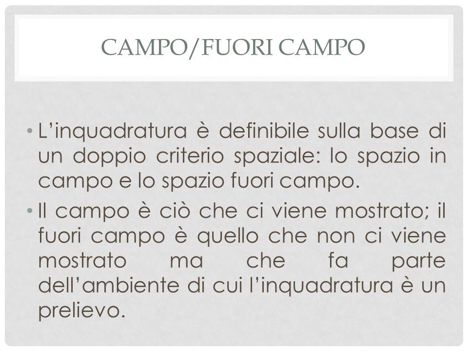 CAMPO/FUORI CAMPO L'inquadratura è definibile sulla base di un doppio criterio spaziale: lo spazio in campo e lo spazio fuori campo.