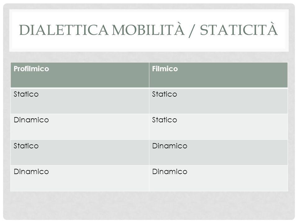 DIALETTICA MOBILITÀ / STATICITÀ ProfilmicoFilmico Statico DinamicoStatico Dinamico