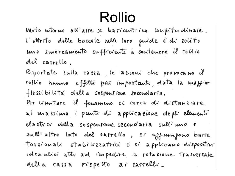 Rollio