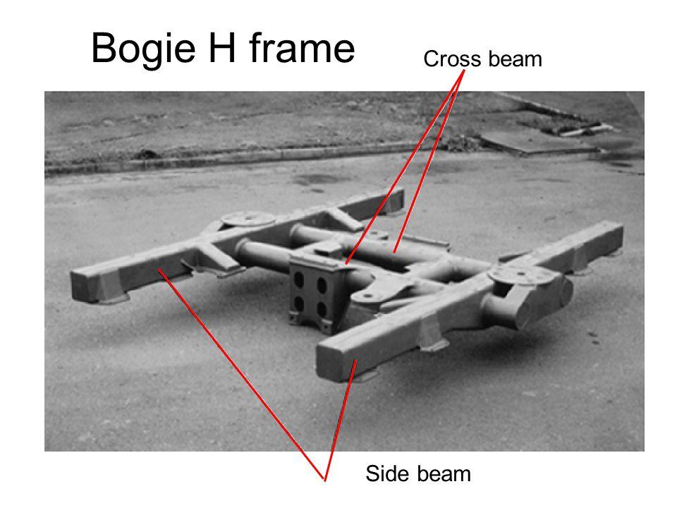 Cross beam Side beam Bogie H frame