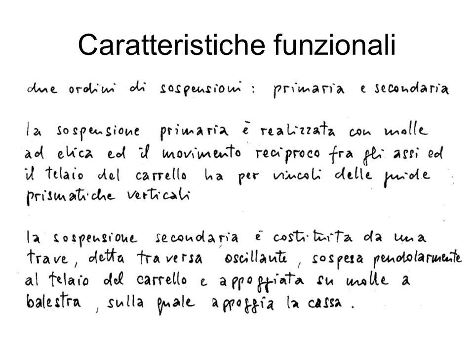 Caratteristiche funzionali