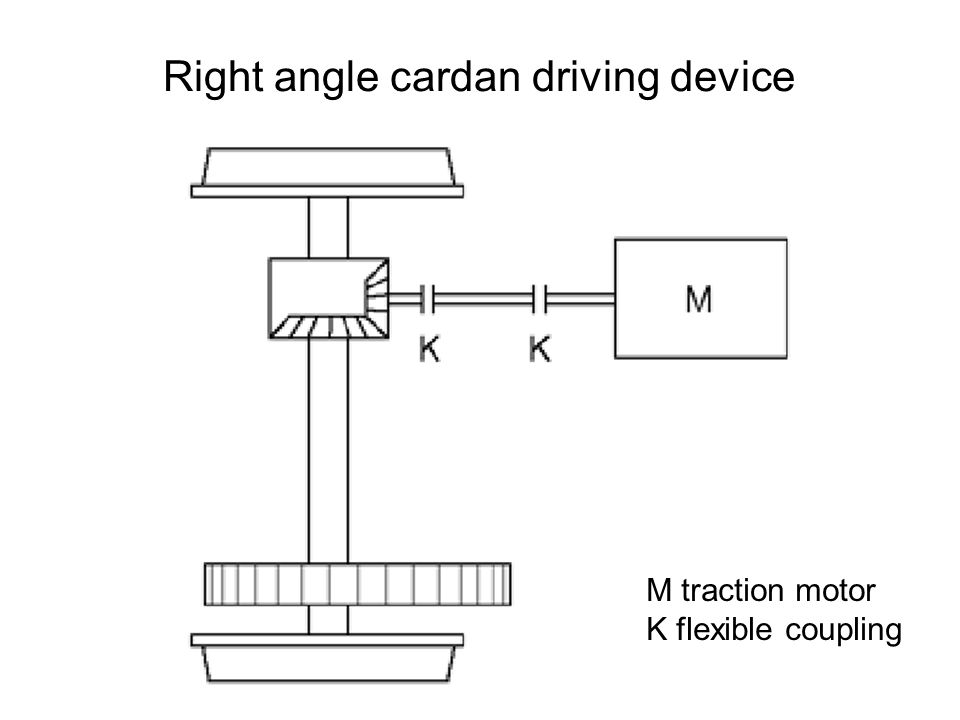 M traction motor K flexible coupling Right angle cardan driving device