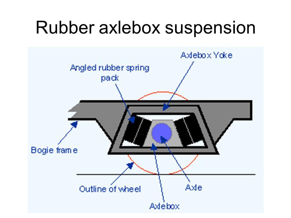 Rubber axlebox suspension
