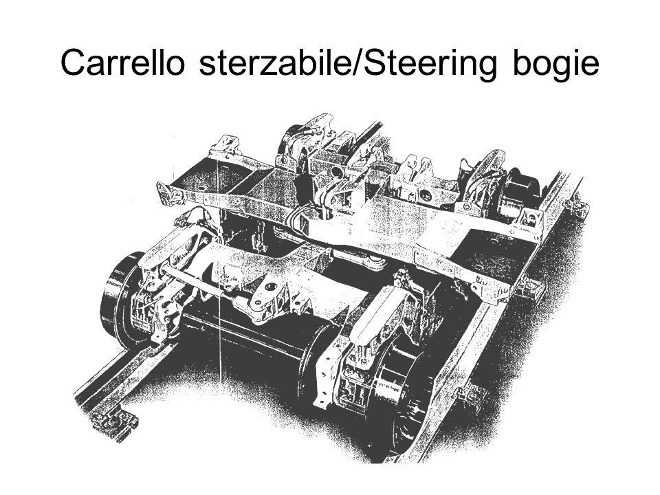 Carrello sterzabile/Steering bogie