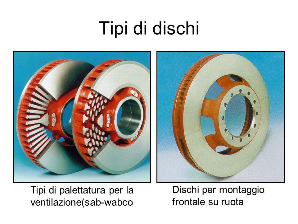 Tipi di dischi Dischi per montaggio frontale su ruota Tipi di palettatura per la ventilazione(sab-wabco
