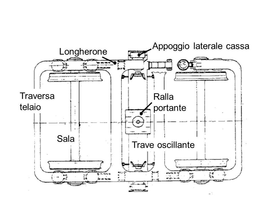 Traversa telaio Sala Ralla portante Trave oscillante Appoggio laterale cassa Longherone