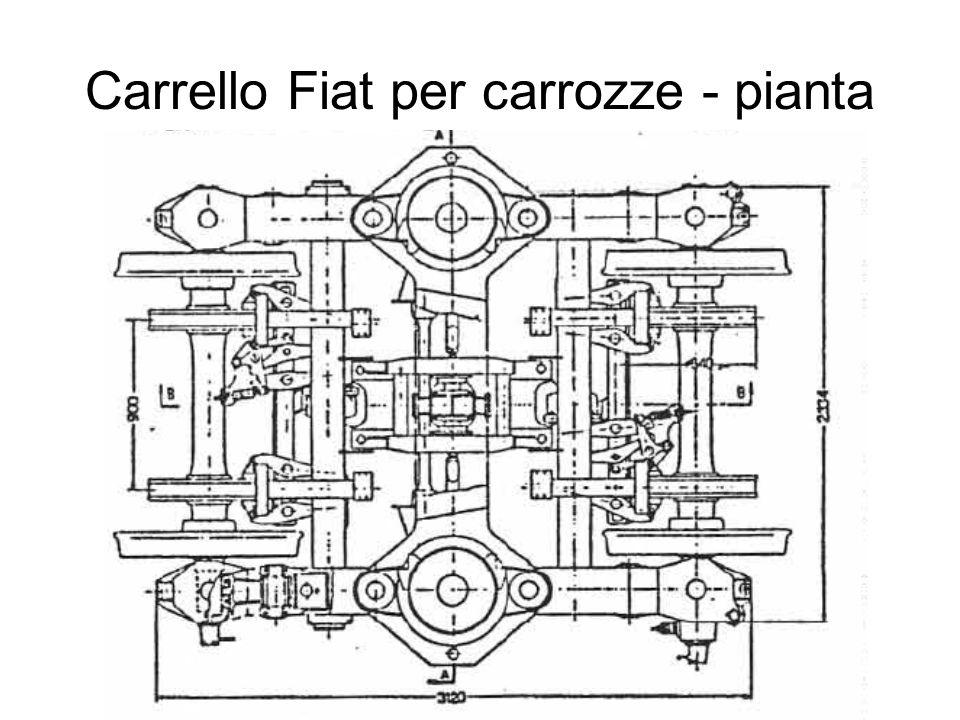 Schema di carrello ferroviario longheroni traversa sala montata dischi freno gruppo riduttore Boccole cuscinetti a rulli.
