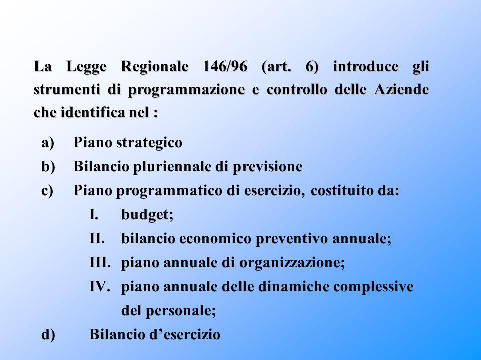 La Legge Regionale 146/96 (art. 6) introduce gli strumenti di programmazione e controllo delle Aziende che identifica nel : a)Piano strategico b)Bilan