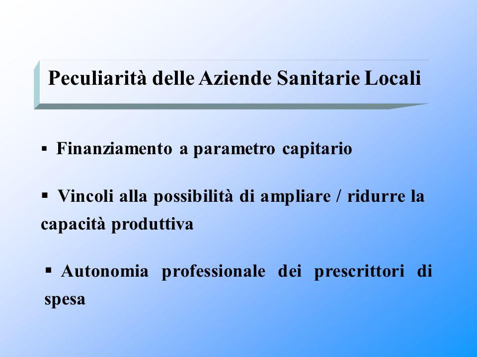  Finanziamento a parametro capitario Peculiarità delle Aziende Sanitarie Locali  Vincoli alla possibilità di ampliare / ridurre la capacità produtti