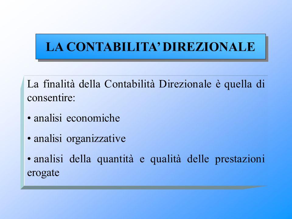 La finalità della Contabilità Direzionale è quella di consentire: analisi economiche analisi organizzative analisi della quantità e qualità delle pres