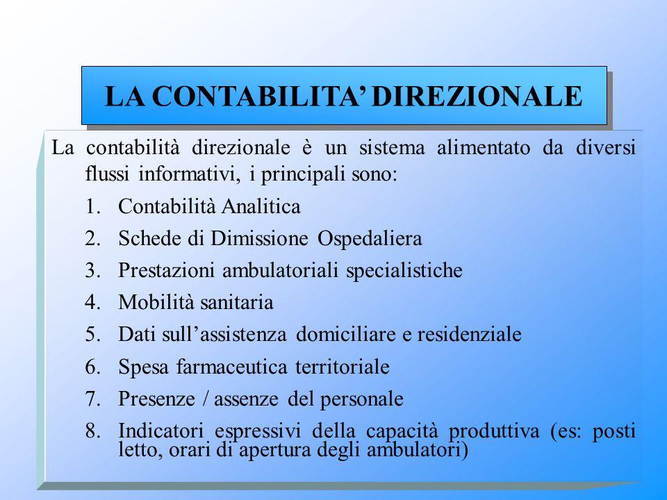 La contabilità direzionale è un sistema alimentato da diversi flussi informativi, i principali sono: 1.Contabilità Analitica 2.Schede di Dimissione Os