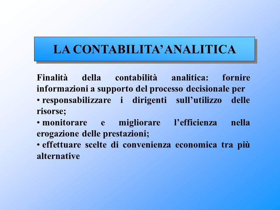 LA CONTABILITA' ANALITICA Finalità della contabilità analitica: fornire informazioni a supporto del processo decisionale per responsabilizzare i dirig