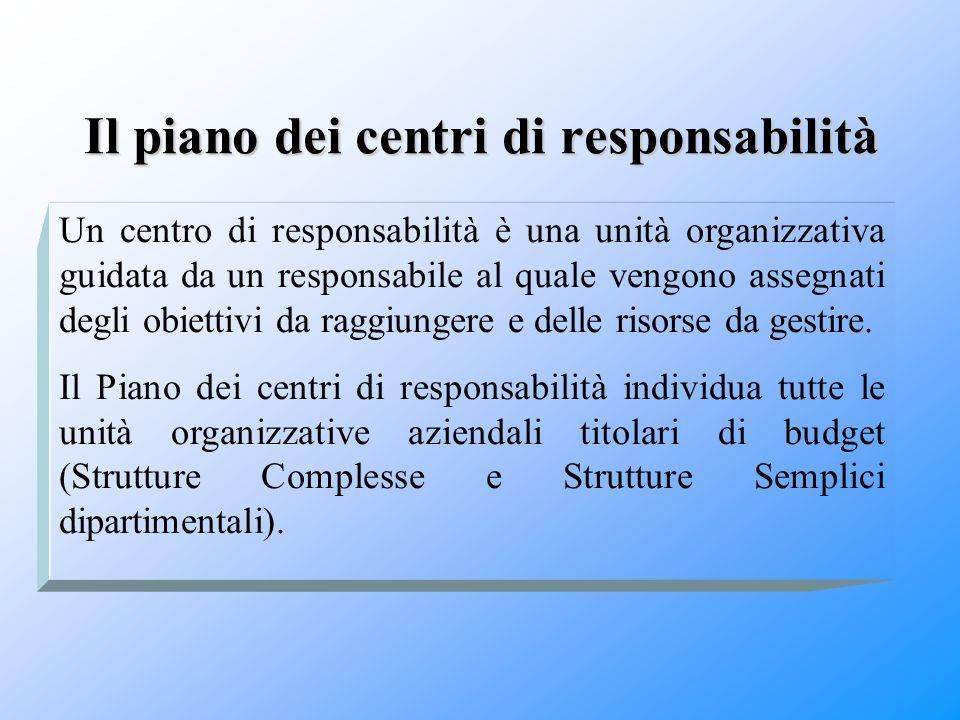 Il piano dei centri di responsabilità Un centro di responsabilità è una unità organizzativa guidata da un responsabile al quale vengono assegnati degl