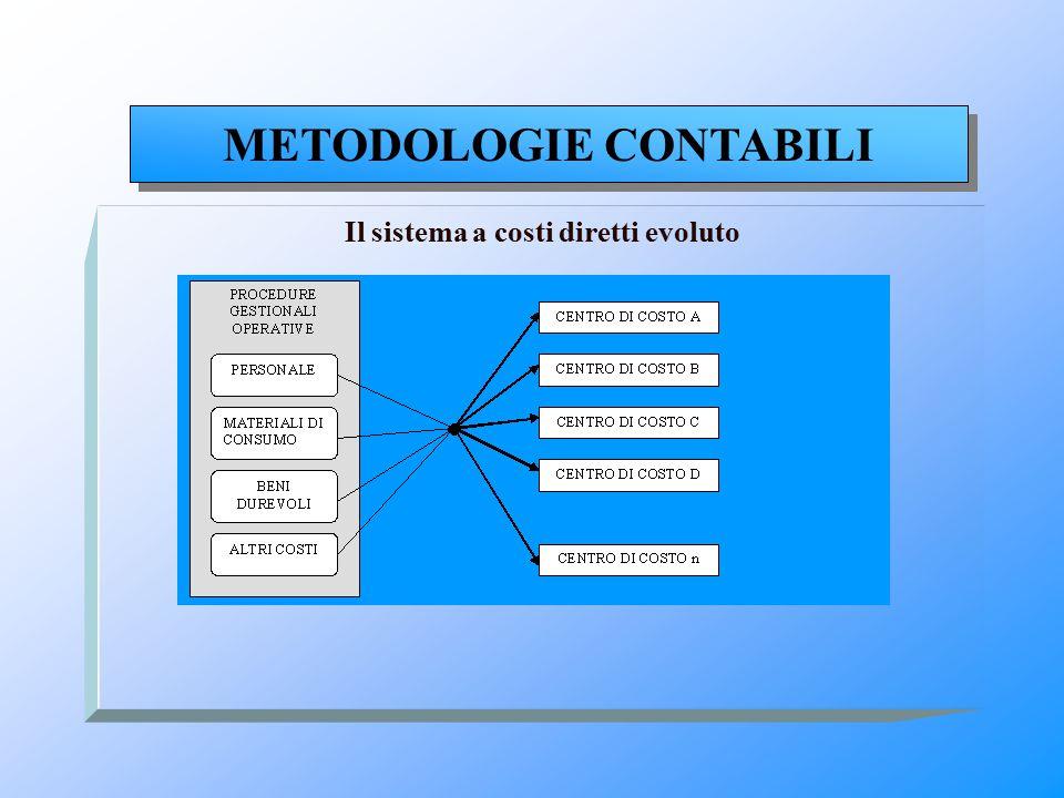 Il sistema a costi diretti evoluto METODOLOGIE CONTABILI