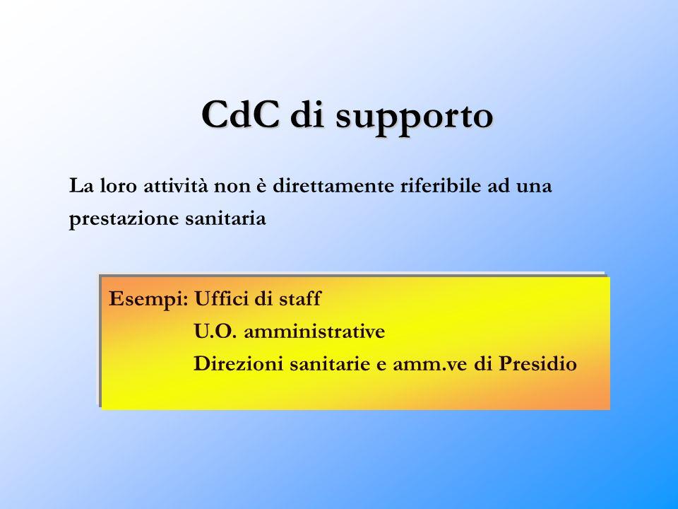 CdC di supporto La loro attività non è direttamente riferibile ad una prestazione sanitaria Esempi: Uffici di staff U.O. amministrative Direzioni sani