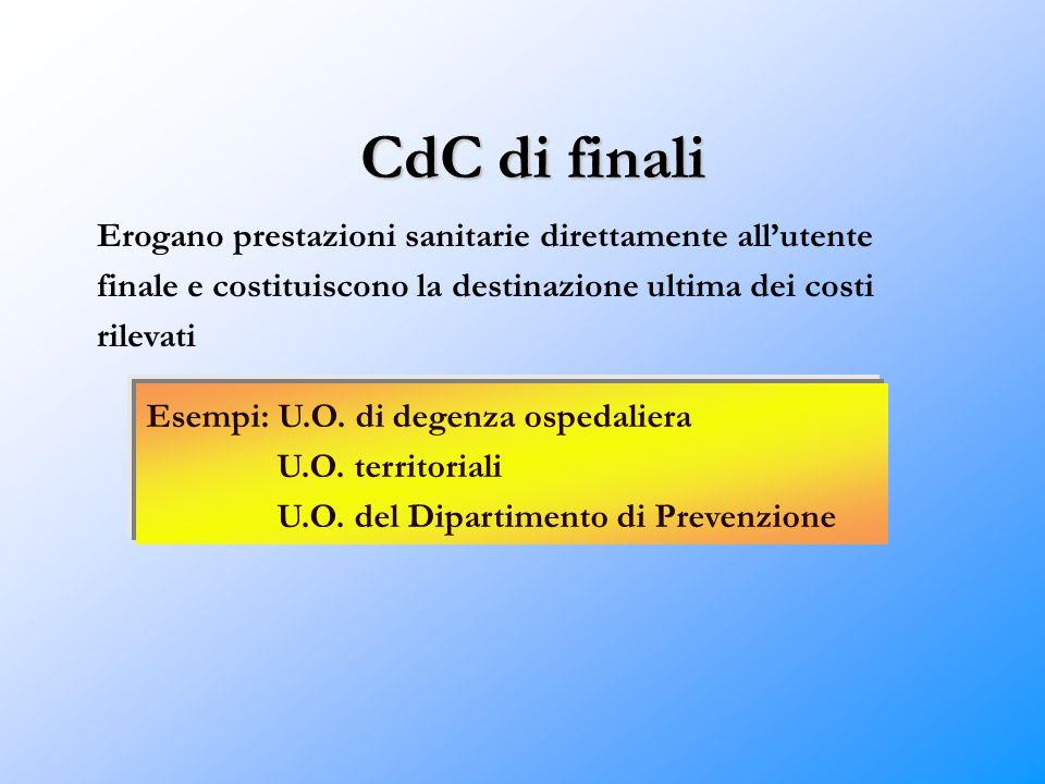 CdC di finali Erogano prestazioni sanitarie direttamente all'utente finale e costituiscono la destinazione ultima dei costi rilevati Esempi: U.O. di d