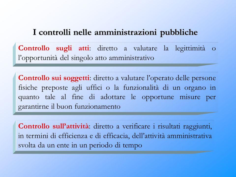 I controlli nelle amministrazioni pubbliche Controllo sugli atti: diretto a valutare la legittimità o l'opportunità del singolo atto amministrativo Co