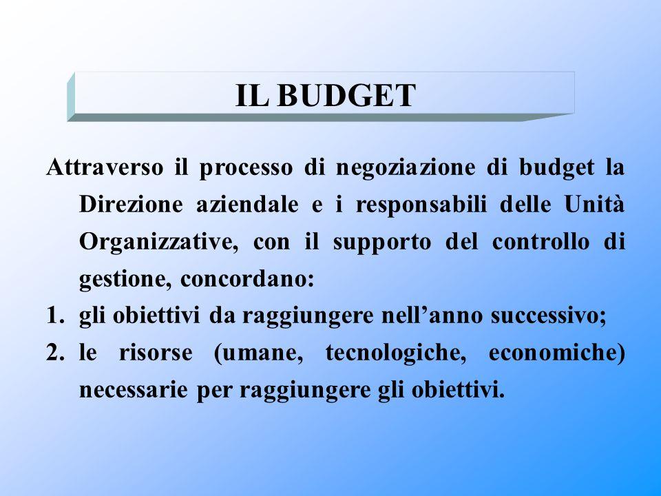 IL BUDGET Attraverso il processo di negoziazione di budget la Direzione aziendale e i responsabili delle Unità Organizzative, con il supporto del cont