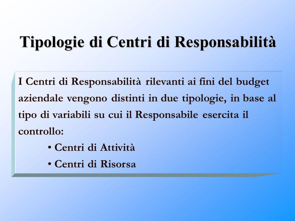 Tipologie di Centri di Responsabilità I Centri di Responsabilità rilevanti ai fini del budget aziendale vengono distinti in due tipologie, in base al