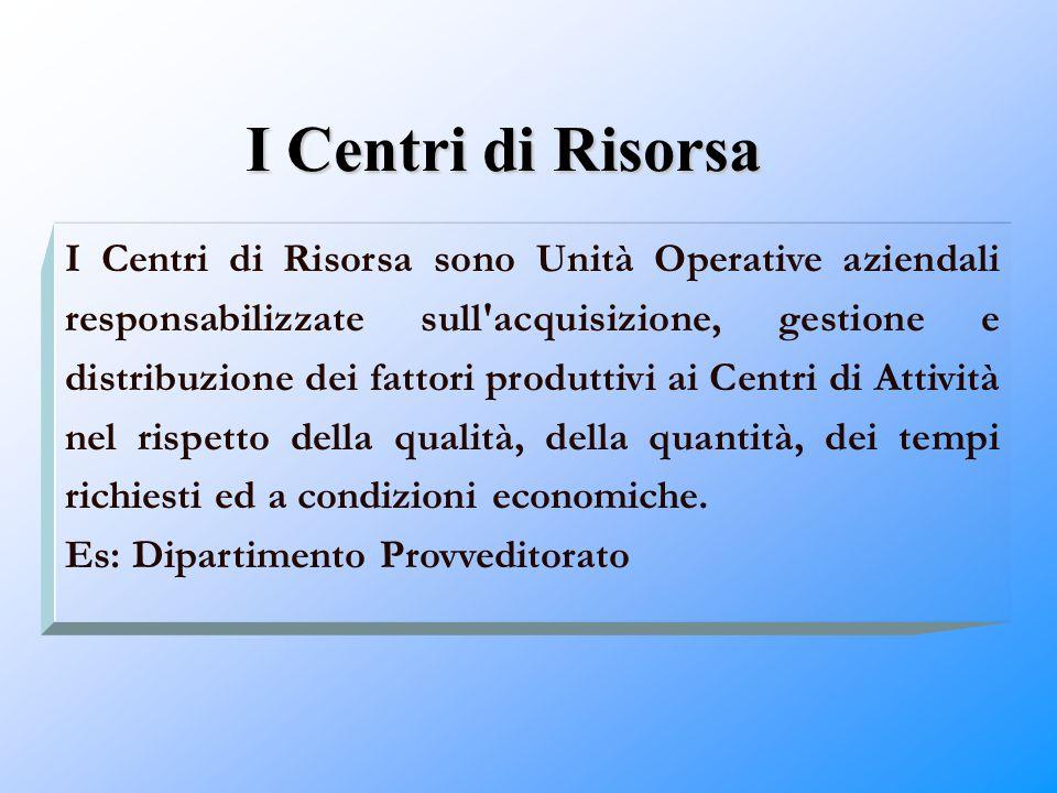 I Centri di Risorsa I Centri di Risorsa sono Unità Operative aziendali responsabilizzate sull'acquisizione, gestione e distribuzione dei fattori produ