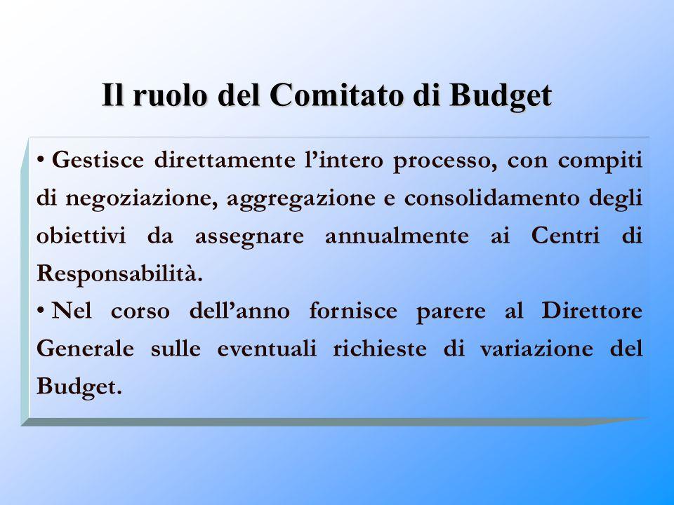 Il ruolo del Comitato di Budget Gestisce direttamente l'intero processo, con compiti di negoziazione, aggregazione e consolidamento degli obiettivi da