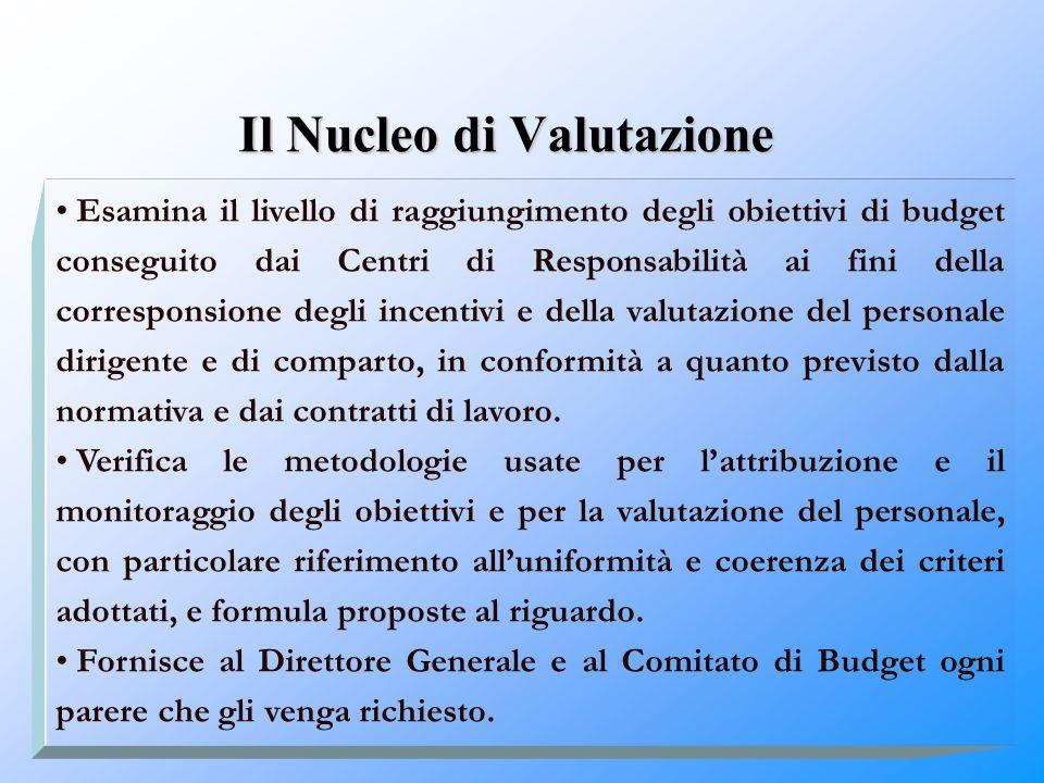 Il Nucleo di Valutazione Esamina il livello di raggiungimento degli obiettivi di budget conseguito dai Centri di Responsabilità ai fini della correspo