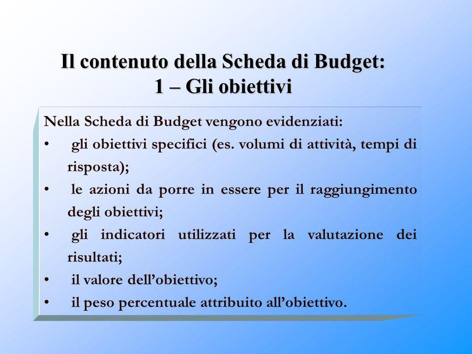 Il contenuto della Scheda di Budget: 1 – Gli obiettivi Nella Scheda di Budget vengono evidenziati: gli obiettivi specifici (es. volumi di attività, te