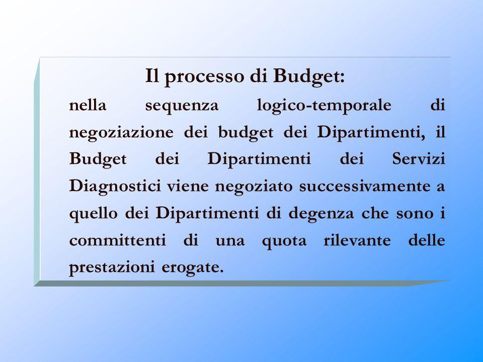 Il processo di Budget: nella sequenza logico-temporale di negoziazione dei budget dei Dipartimenti, il Budget dei Dipartimenti dei Servizi Diagnostici