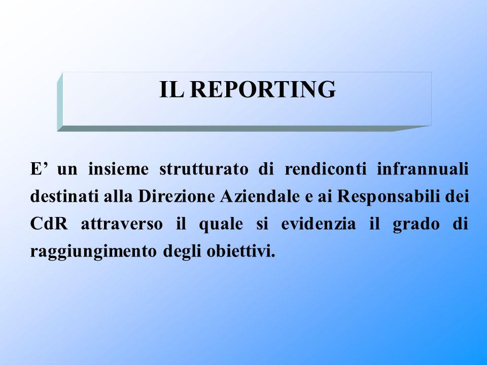 IL REPORTING E' un insieme strutturato di rendiconti infrannuali destinati alla Direzione Aziendale e ai Responsabili dei CdR attraverso il quale si e