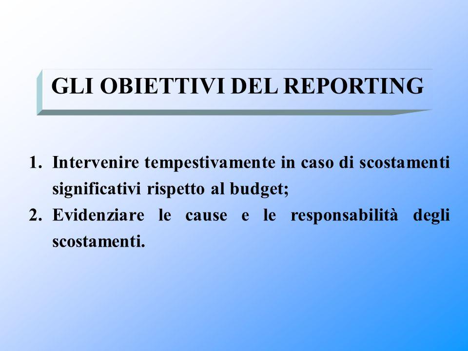 GLI OBIETTIVI DEL REPORTING 1.Intervenire tempestivamente in caso di scostamenti significativi rispetto al budget; 2.Evidenziare le cause e le respons
