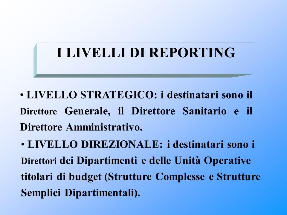 LIVELLO STRATEGICO: i destinatari sono il Direttore Generale, il Direttore Sanitario e il Direttore Amministrativo. I LIVELLI DI REPORTING LIVELLO DIR