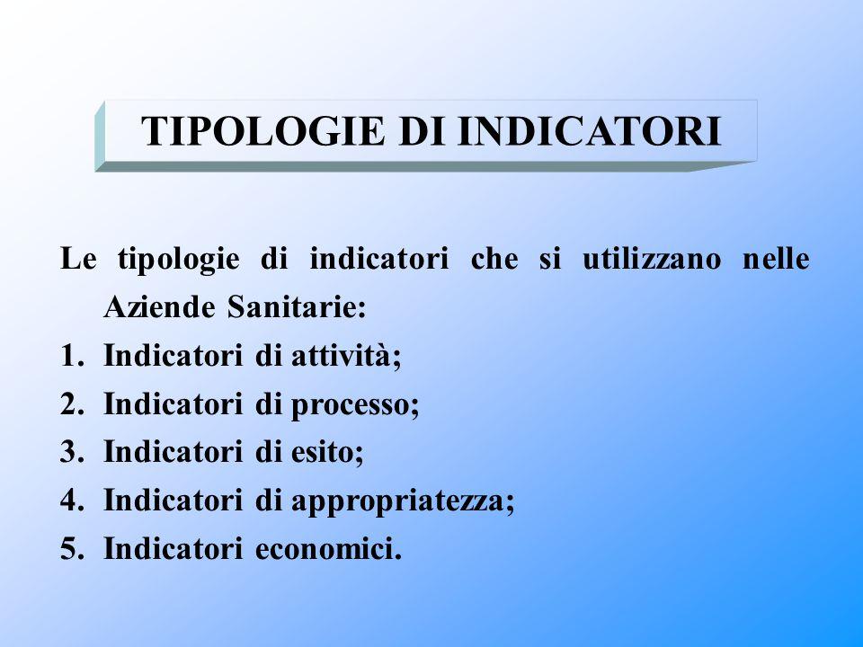 Le tipologie di indicatori che si utilizzano nelle Aziende Sanitarie: 1.Indicatori di attività; 2.Indicatori di processo; 3.Indicatori di esito; 4.Ind