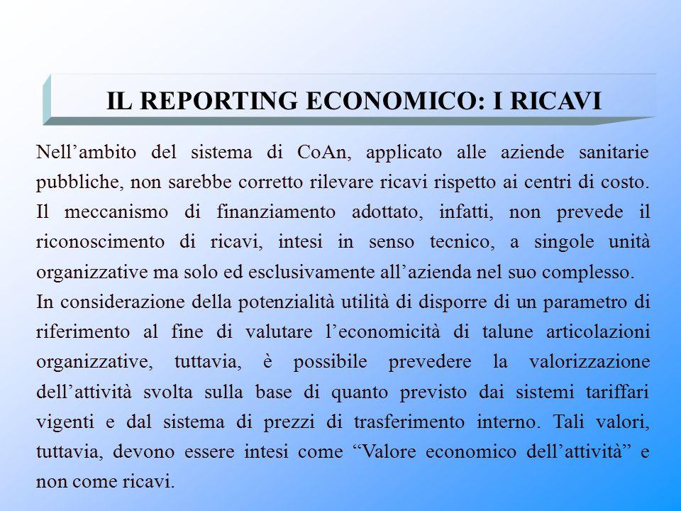 IL REPORTING ECONOMICO: I RICAVI Nell'ambito del sistema di CoAn, applicato alle aziende sanitarie pubbliche, non sarebbe corretto rilevare ricavi ris