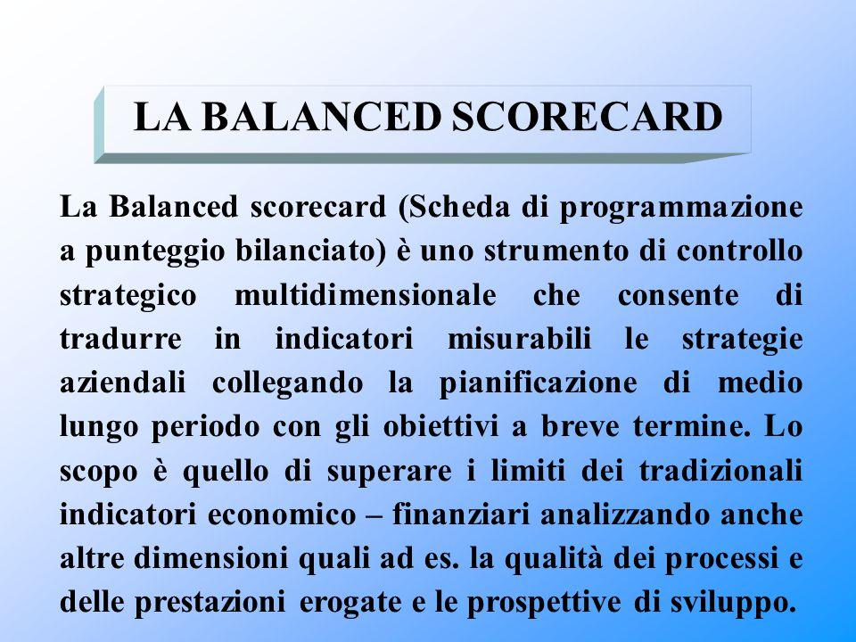 La Balanced scorecard (Scheda di programmazione a punteggio bilanciato) è uno strumento di controllo strategico multidimensionale che consente di trad