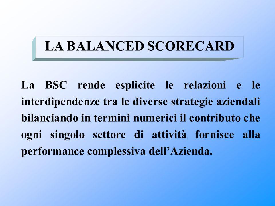 La BSC rende esplicite le relazioni e le interdipendenze tra le diverse strategie aziendali bilanciando in termini numerici il contributo che ogni sin