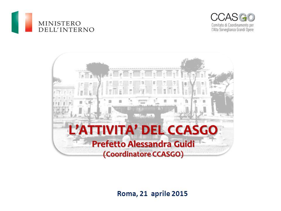 Roma, 21 aprile 2015 L'ATTIVITA' DEL CCASGO Prefetto Alessandra Guidi (Coordinatore CCASGO)