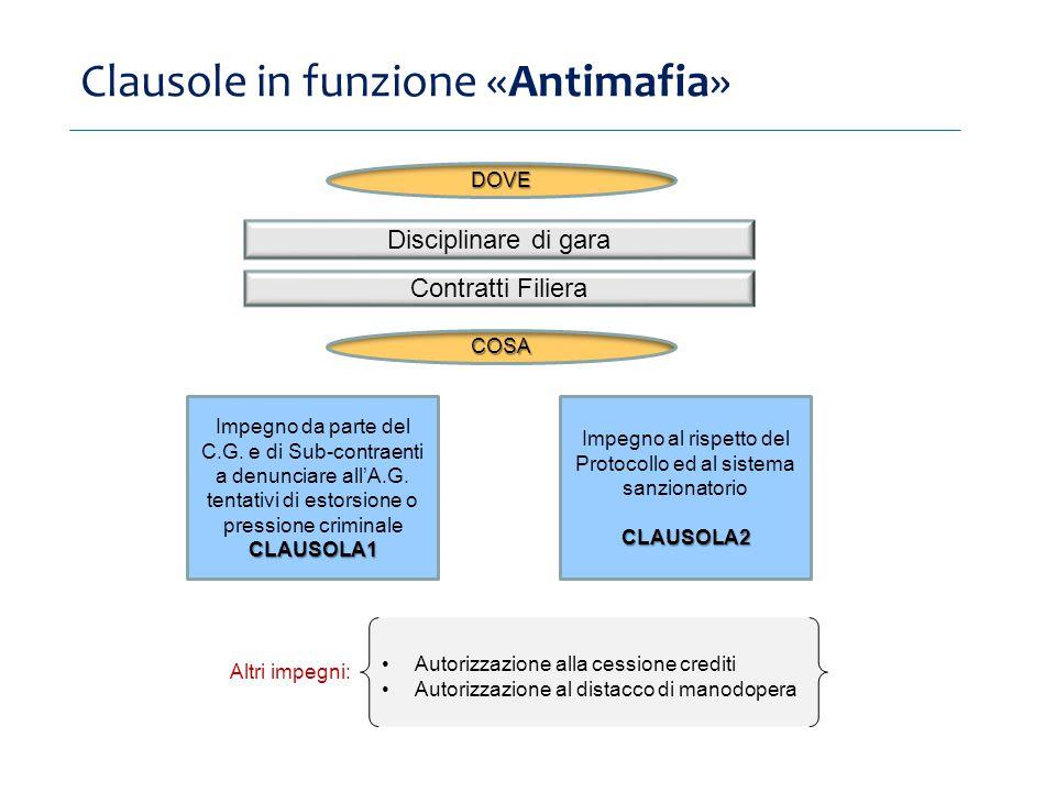 Clausole in funzione «Antimafia» Disciplinare di gara DOVE Contratti Filiera COSA Impegno da parte del C.G.