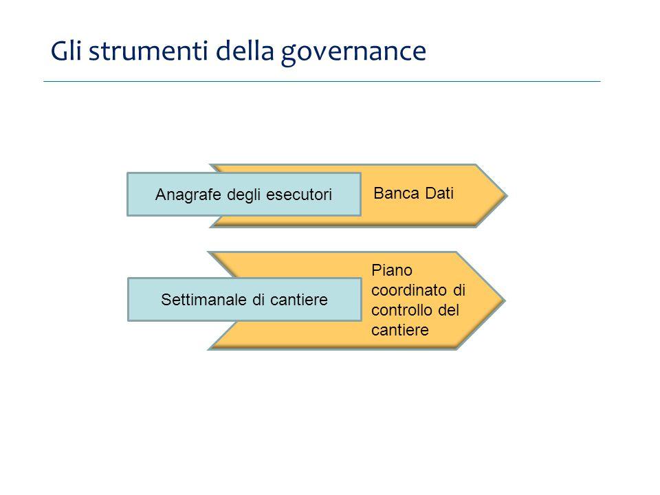 Gli strumenti della governance Anagrafe degli esecutori Banca Dati Settimanale di cantiere Piano coordinato di controllo del cantiere