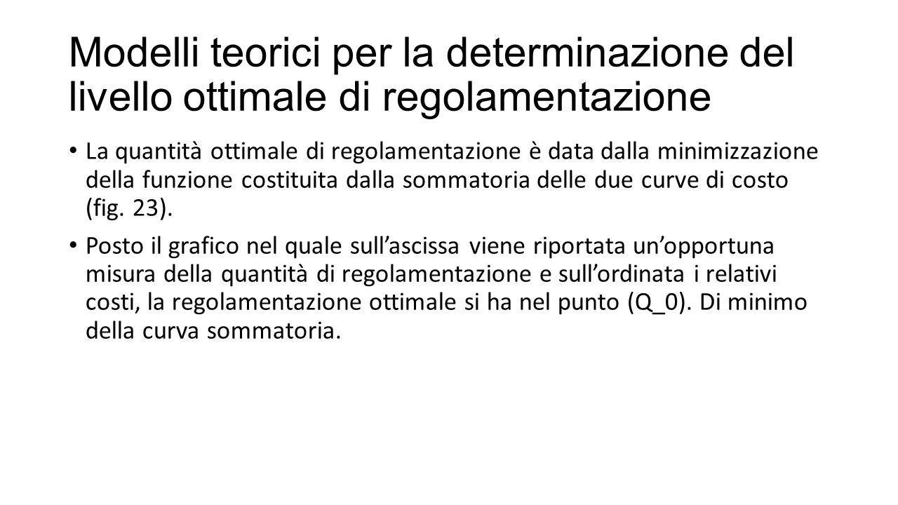 Modelli teorici per la determinazione del livello ottimale di regolamentazione La quantità ottimale di regolamentazione è data dalla minimizzazione de